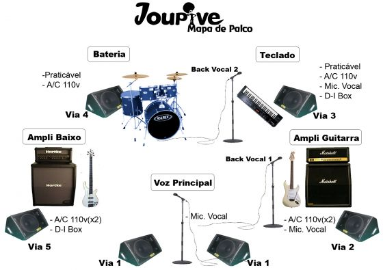 Joupive